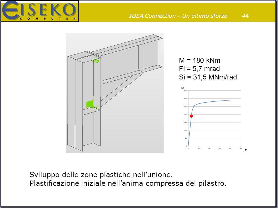 44 M = 180 kNm Fi = 5,7 mrad Si = 31,5 MNm/rad M Fi Sviluppo delle zone plastiche nell'unione. Plastificazione iniziale nell'anima compressa del pilas