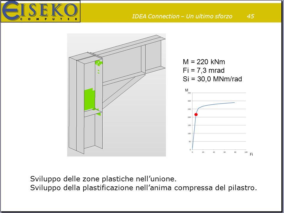 45 M = 220 kNm Fi = 7,3 mrad Si = 30,0 MNm/rad M Fi Sviluppo delle zone plastiche nell'unione. Sviluppo della plastificazione nell'anima compressa del