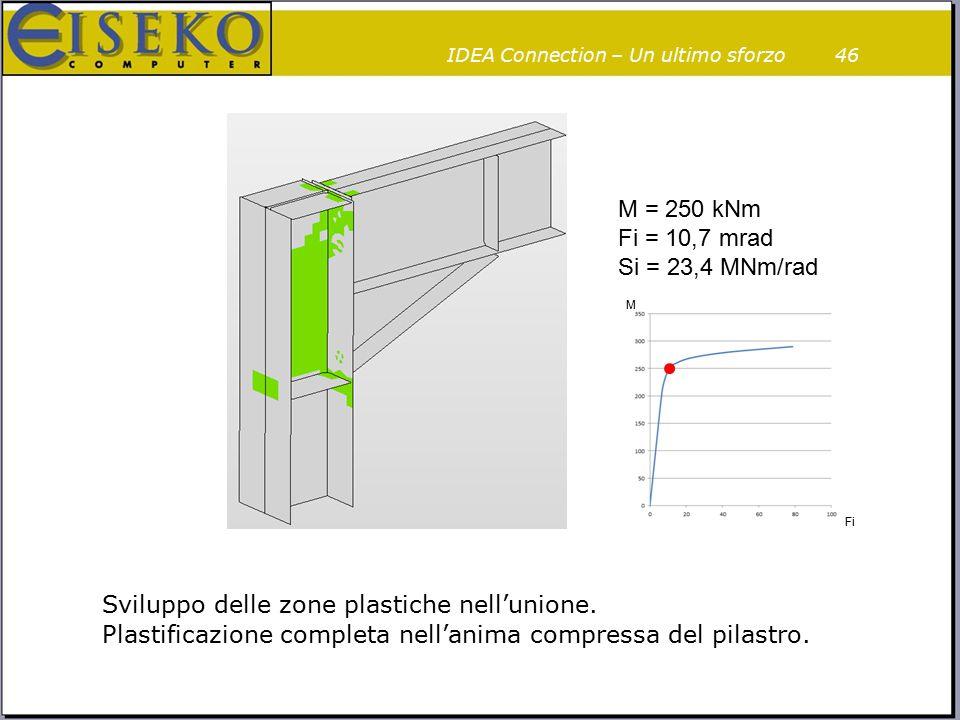 46 M = 250 kNm Fi = 10,7 mrad Si = 23,4 MNm/rad M Fi Sviluppo delle zone plastiche nell'unione. Plastificazione completa nell'anima compressa del pila