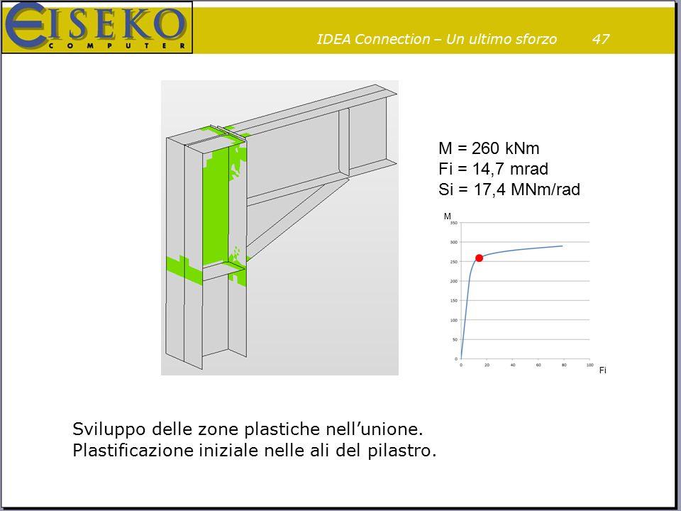 47 M = 260 kNm Fi = 14,7 mrad Si = 17,4 MNm/rad M Fi Sviluppo delle zone plastiche nell'unione. Plastificazione iniziale nelle ali del pilastro. IDEA
