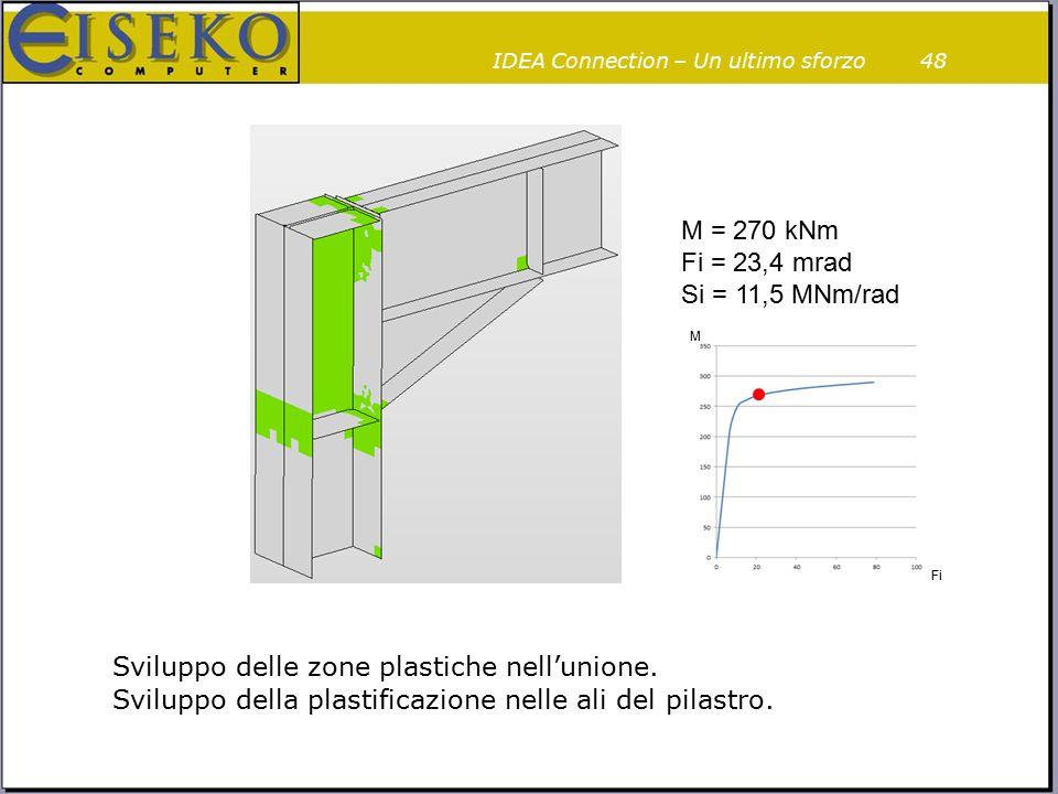 48 M = 270 kNm Fi = 23,4 mrad Si = 11,5 MNm/rad M Fi Sviluppo delle zone plastiche nell'unione. Sviluppo della plastificazione nelle ali del pilastro.