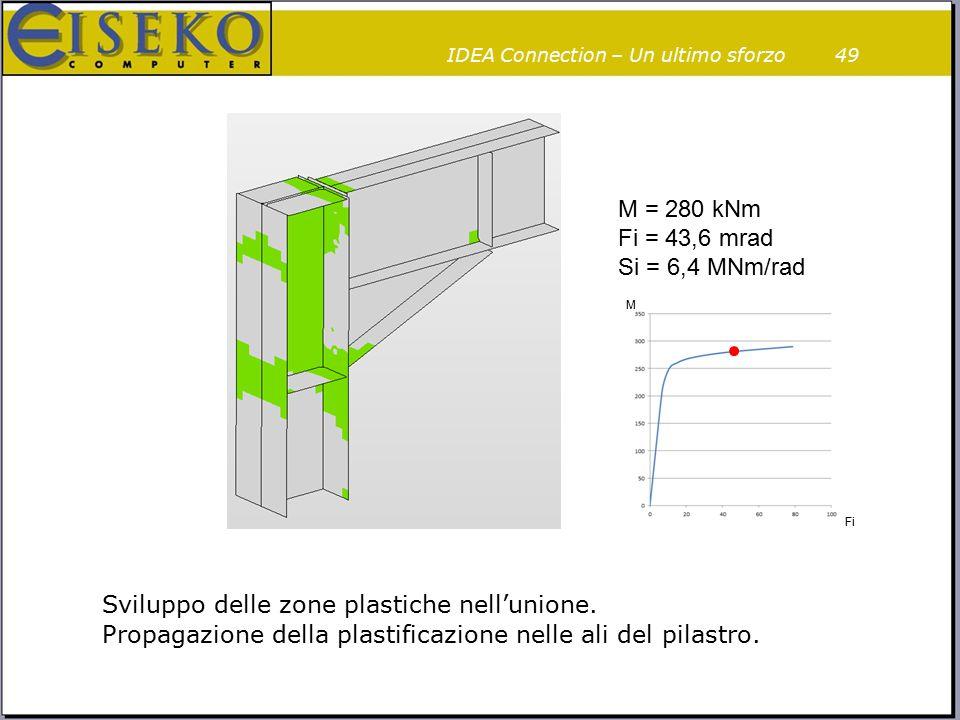 49 M = 280 kNm Fi = 43,6 mrad Si = 6,4 MNm/rad M Fi Sviluppo delle zone plastiche nell'unione. Propagazione della plastificazione nelle ali del pilast