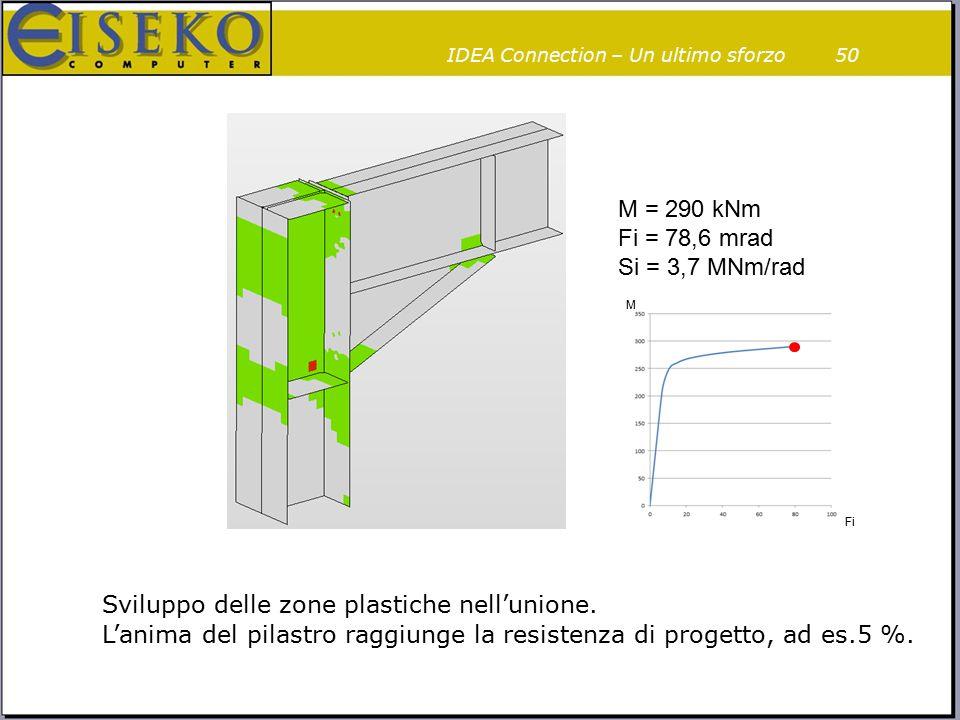 50 M = 290 kNm Fi = 78,6 mrad Si = 3,7 MNm/rad M Fi Sviluppo delle zone plastiche nell'unione. L'anima del pilastro raggiunge la resistenza di progett