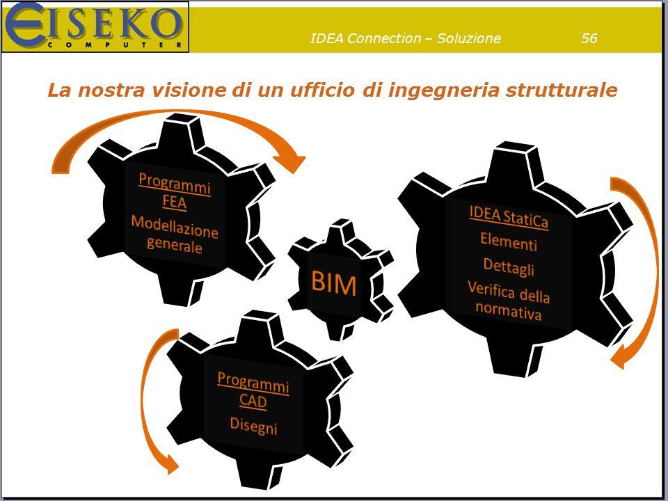 La nostra visione di un ufficio di ingegneria strutturale IDEA Connection – Soluzione56