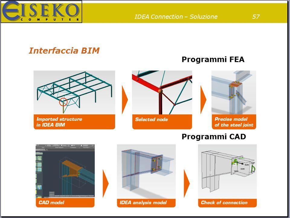 Interfaccia BIM 57 Programmi CAD Programmi FEA IDEA Connection – Soluzione