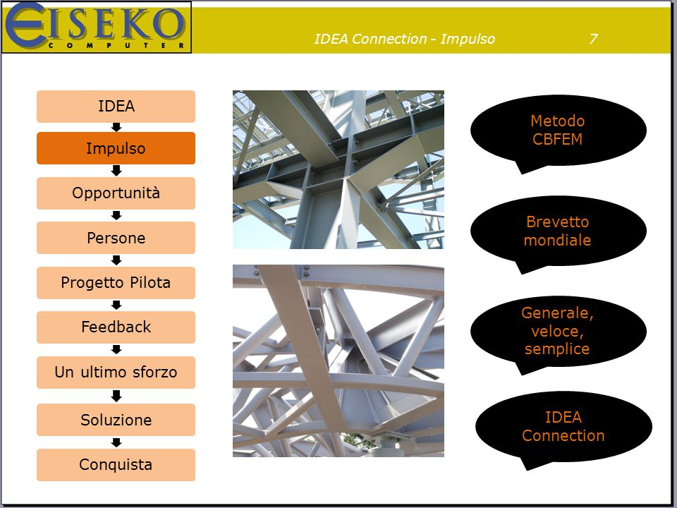 IDEA Connection – Conquista58 IDEAImpulsoOpportunitàPersoneProgetto PilotaFeedbackUn ultimo sforzoSoluzioneConquista Brevetto mondiale Generale, veloce, semplice Metodo CBFEM IDEA Connection