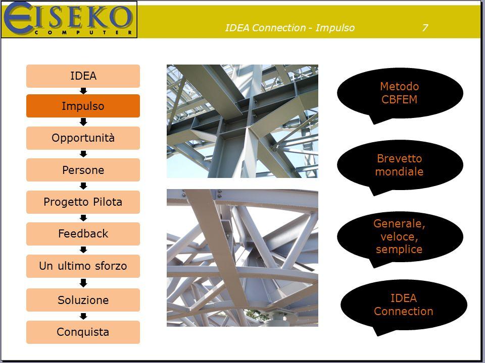 IDEA Connection - Impulso7 Brevetto mondiale Generale, veloce, semplice Metodo CBFEM IDEA Connection IDEAImpulsoOpportunitàPersoneProgetto PilotaFeedb