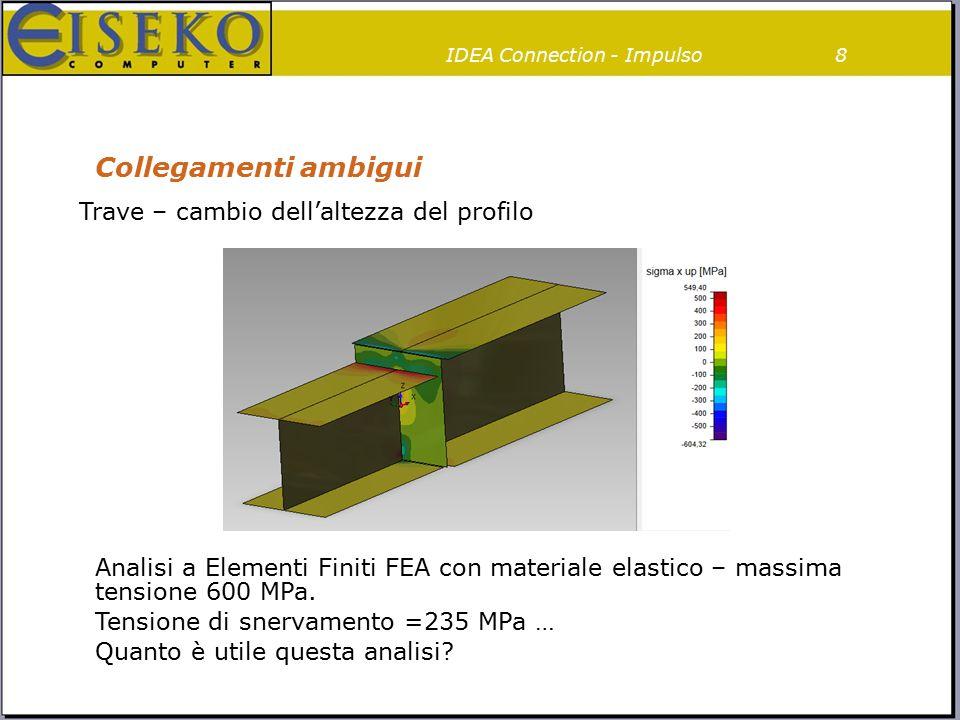 Collegamenti ambigui Analisi a Elementi Finiti FEA con materiale elastico – massima tensione 600 MPa. Tensione di snervamento =235 MPa … Quanto è util