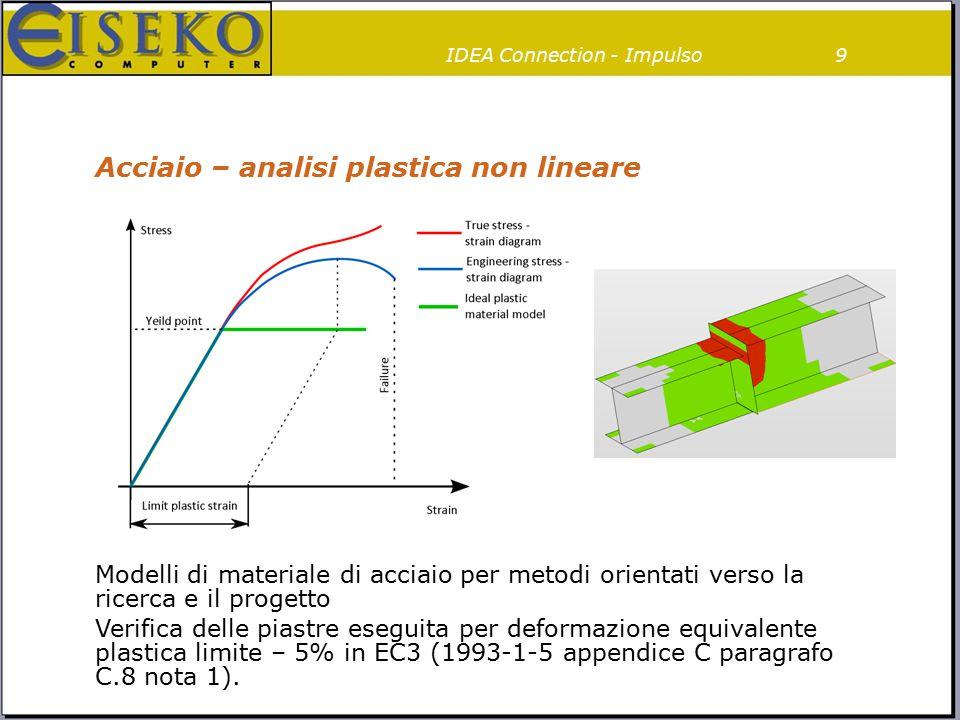 Acciaio – analisi plastica non lineare Modelli di materiale di acciaio per metodi orientati verso la ricerca e il progetto Verifica delle piastre eseg