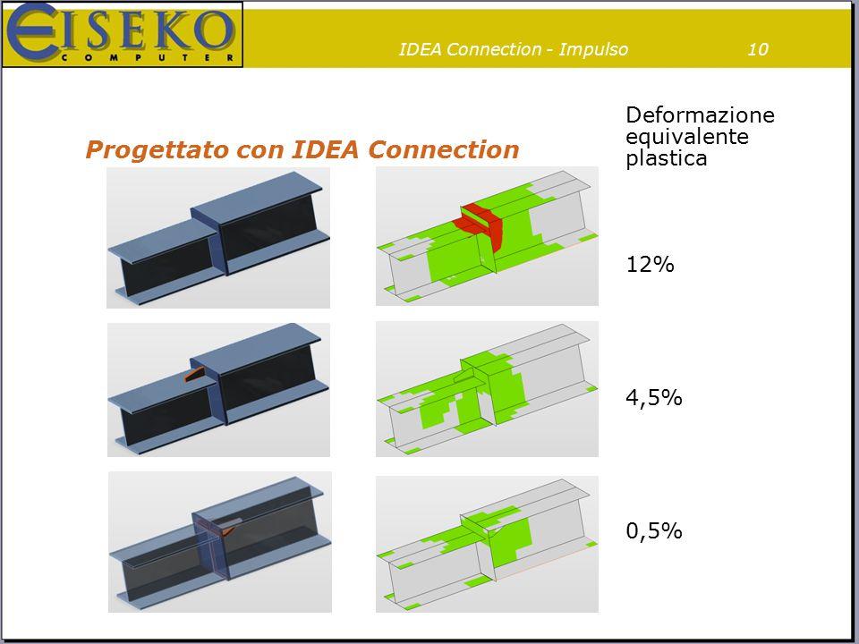 Progettato con IDEA Connection 10 Deformazione equivalente plastica 12% 4,5% 0,5% IDEA Connection - Impulso