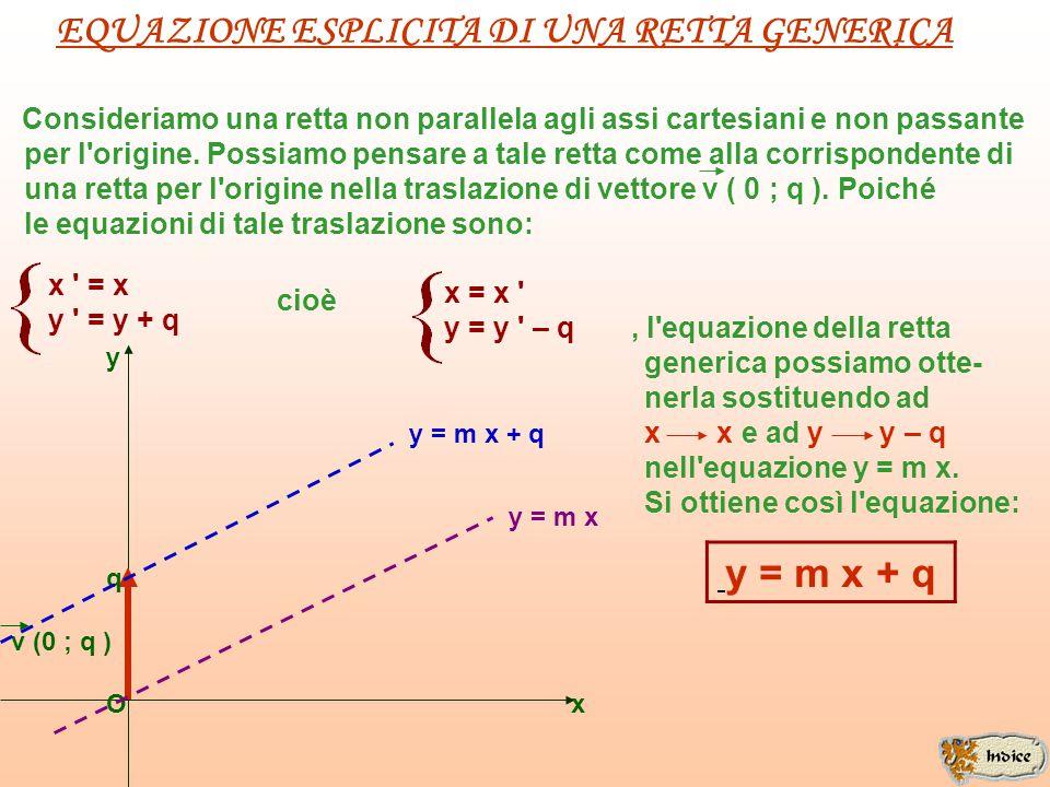 A(1;m) A(1:m) A(1;m) Quindi l'equazione dell'asse y, x = 0 possiamo ottenerla quando la retta passante per l'origine forma un angolo di 90° con l'asse