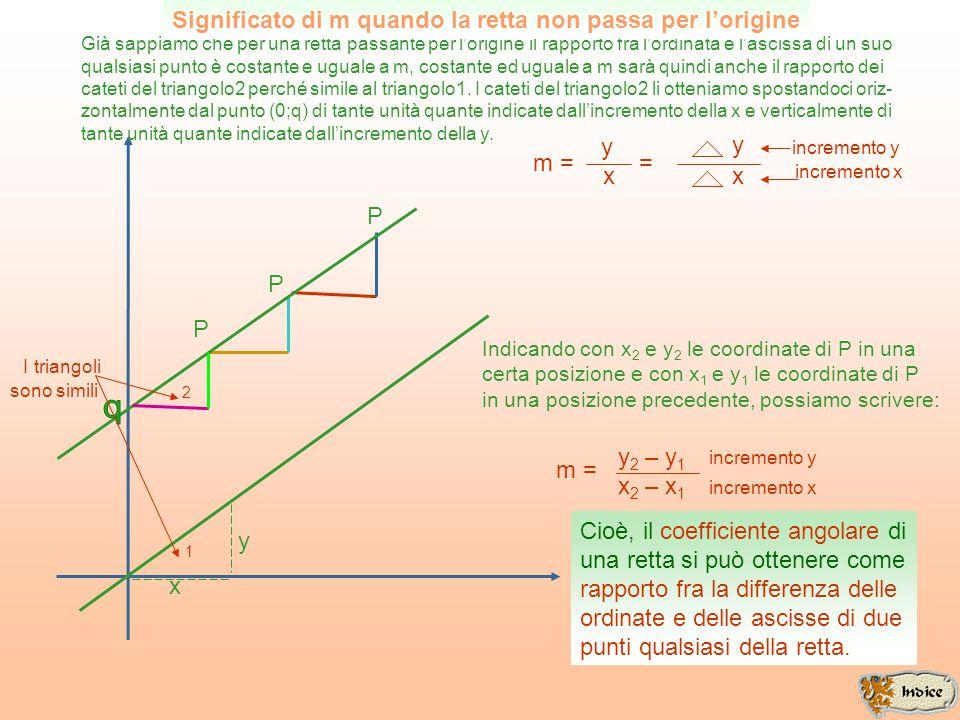 Pertanto si può concludere che y = m x + q è l'equazione esplicita di una generica retta del piano non parallela all'asse y. La retta parallela all'as