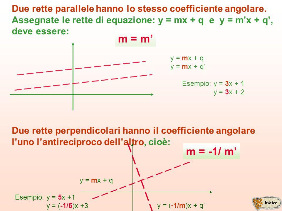Se è a = 0 e c = 0, si ottiene by = 0, ossia y = 0, cioè l'equazione dell'asse x. y O x Se è b = 0 e c = 0, si ottiene ax = 0, ossia x = 0, cioè l'equ