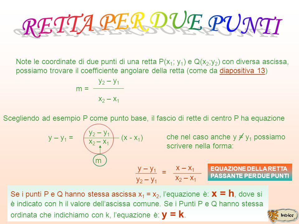L'equazione del fascio di rette è: y – y 0 = m( x – x 0 ) e x = x 0 oppure: a( x – x 0 ) + b( y – y 0 ) = 0 dove P( x 0 ;y 0 ) è il centro del fascio