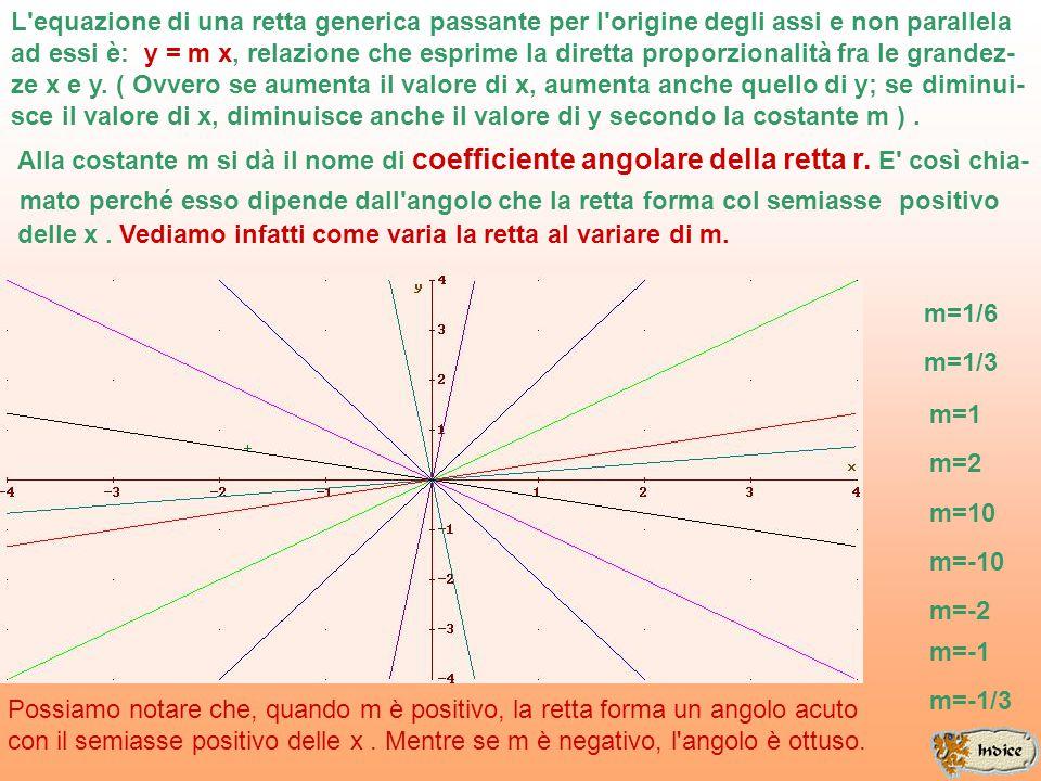 L equazione di una retta generica passante per l origine degli assi e non parallela ad essi è: y = m x, relazione che esprime la diretta proporzionalità fra le grandez- ze x e y.