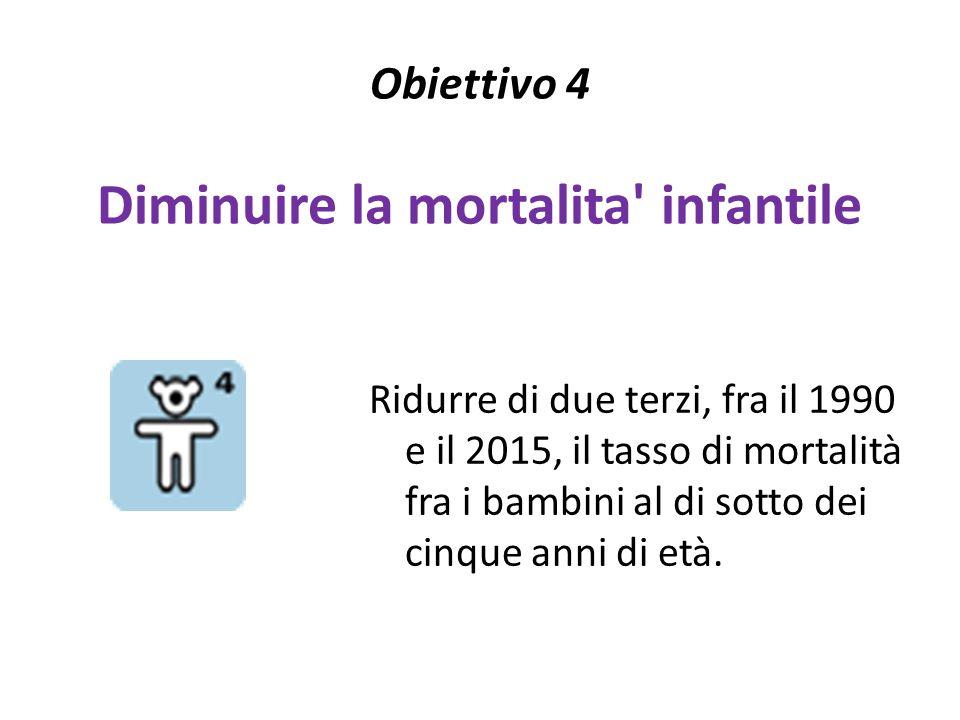 Obiettivo 4 Diminuire la mortalita' infantile Ridurre di due terzi, fra il 1990 e il 2015, il tasso di mortalità fra i bambini al di sotto dei cinque