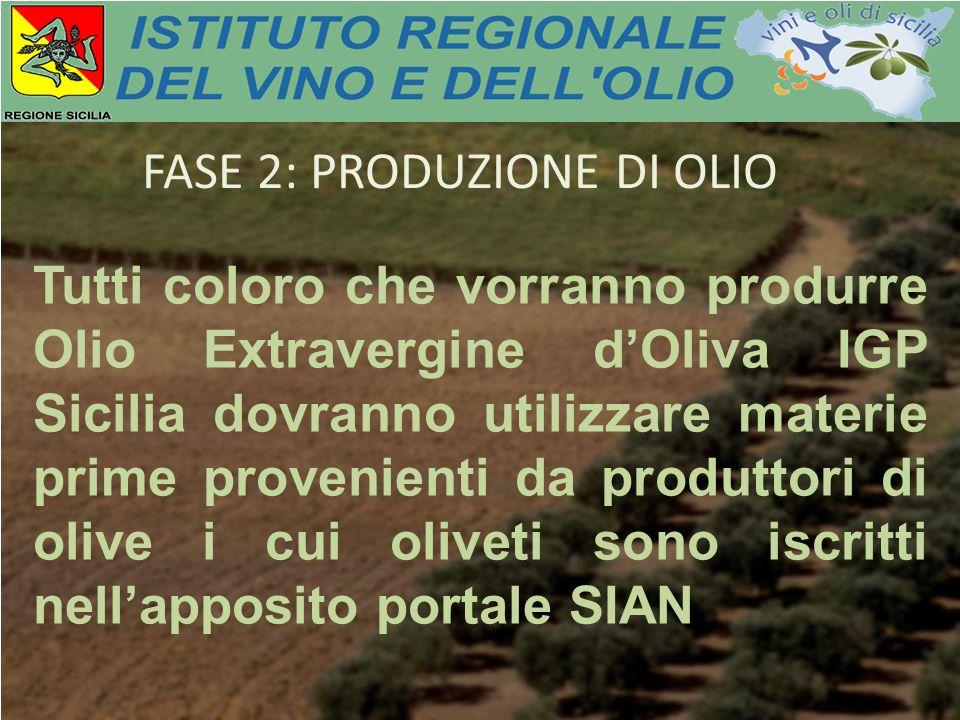 FASE 2: PRODUZIONE DI OLIO Tutti coloro che vorranno produrre Olio Extravergine d'Oliva IGP Sicilia dovranno utilizzare materie prime provenienti da produttori di olive i cui oliveti sono iscritti nell'apposito portale SIAN