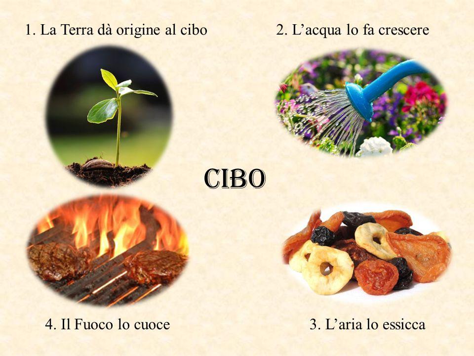 Cibo 1. La Terra dà origine al cibo 3. L'aria lo essicca 2. L'acqua lo fa crescere 4. Il Fuoco lo cuoce
