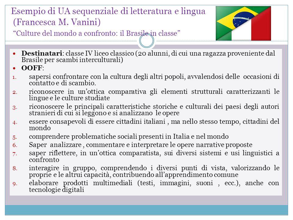 """Esempio di UA sequenziale di letteratura e lingua (Francesca M. Vanini) """"Culture del mondo a confronto: il Brasile in classe"""" Destinatari: classe IV l"""
