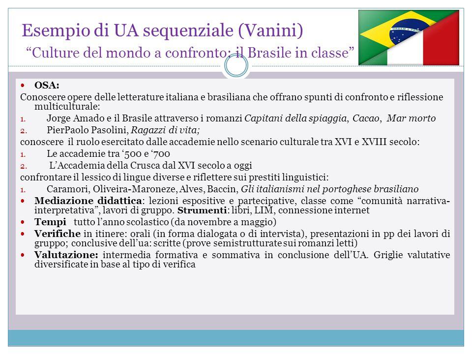 """Esempio di UA sequenziale (Vanini) """"Culture del mondo a confronto: il Brasile in classe"""" OSA: Conoscere opere delle letterature italiana e brasiliana"""