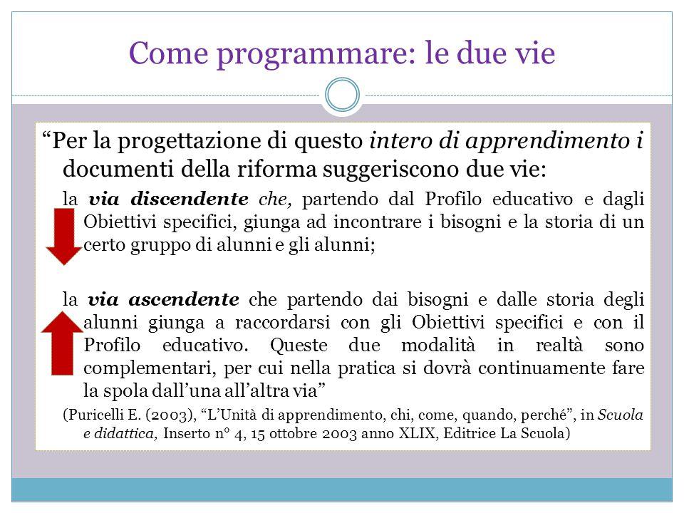 """Come programmare: le due vie """"Per la progettazione di questo intero di apprendimento i documenti della riforma suggeriscono due vie: la via discendent"""