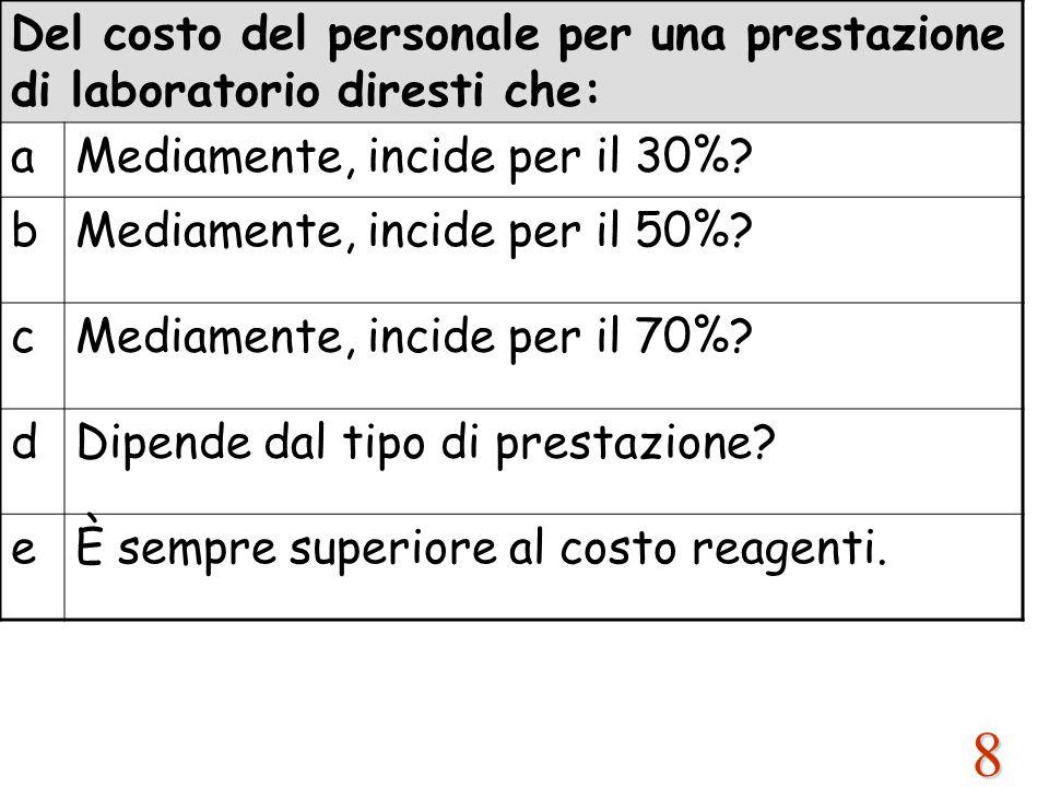 8 Del costo del personale per una prestazione di laboratorio diresti che: aMediamente, incide per il 30%? bMediamente, incide per il 50%? cMediamente,