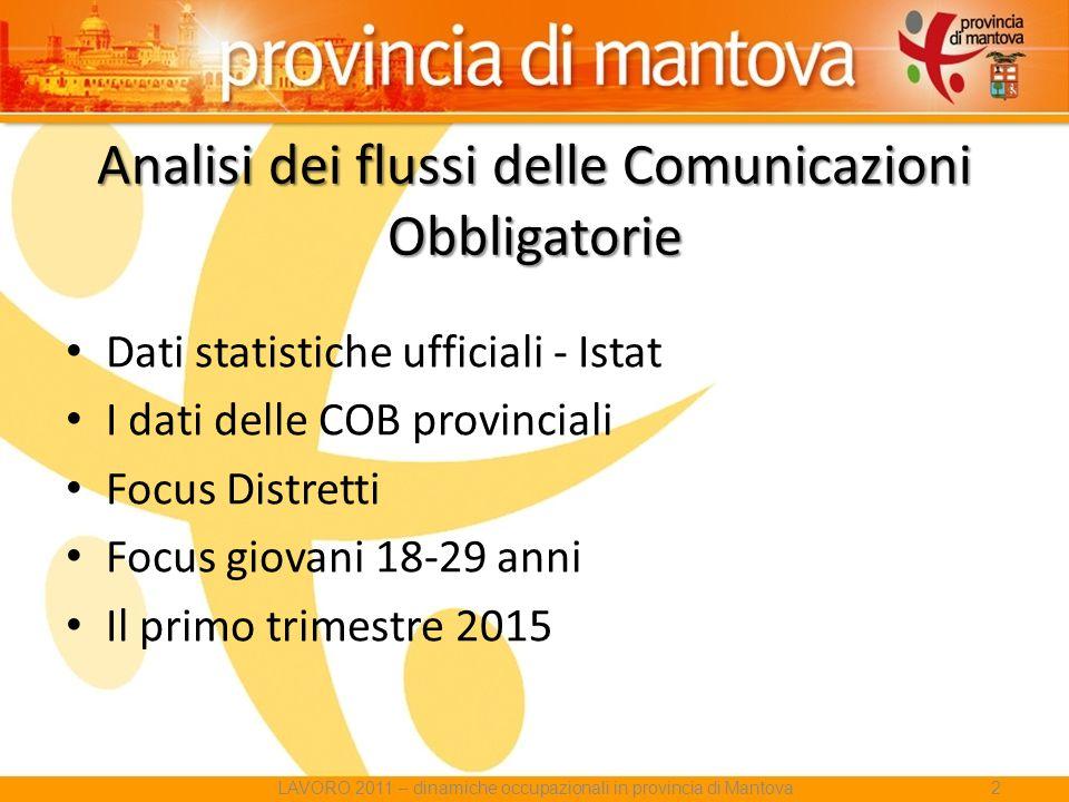 Dati Forze Lavoro – ISTAT Anno 2012 - 2014 LAVORO 2011 – dinamiche occupazionali in provincia di Mantova3