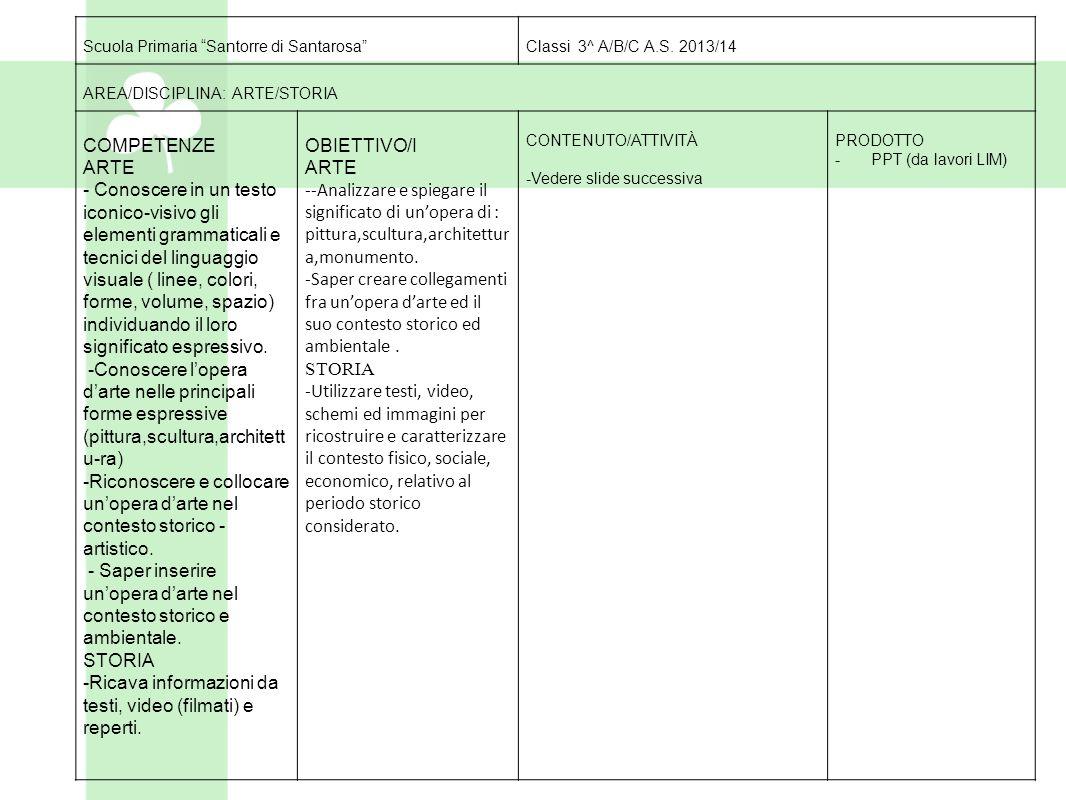 """Scuola Primaria """"Santorre di Santarosa""""Classi 3^ A/B/C A.S. 2013/14 AREA/DISCIPLINA: ARTE/STORIA COMPETENZE ARTE - Conoscere in un testo iconico-visiv"""