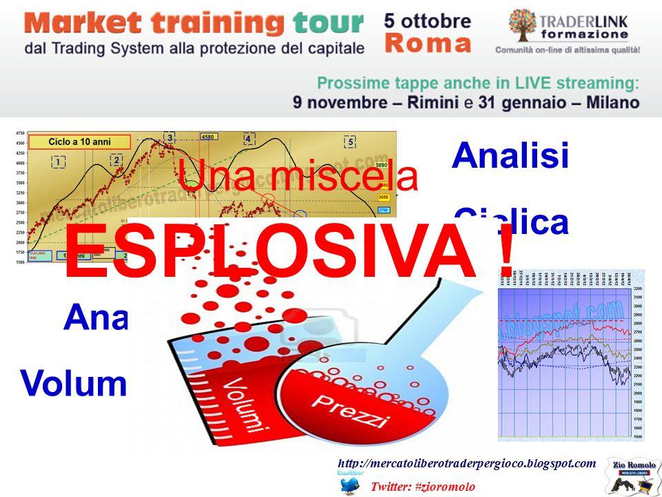 Analisi Ciclica http://mercatoliberotraderpergioco.blogspot.com Twitter: #zioromolo Analisi Volumetrica & Una miscela ESPLOSIVA !