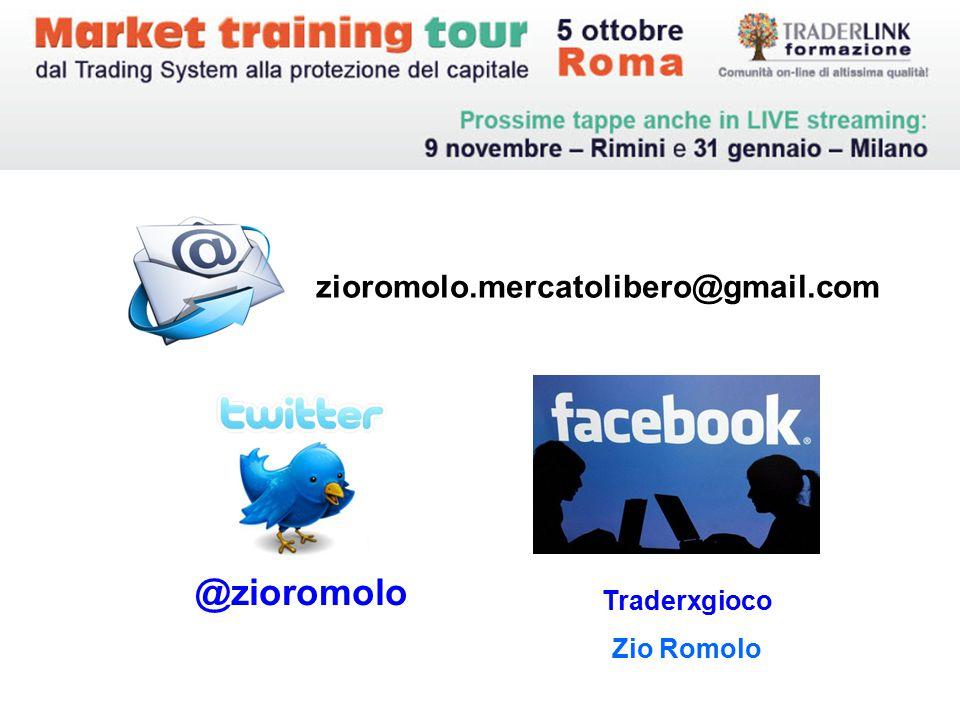 zioromolo.mercatolibero@gmail.com @zioromolo Traderxgioco Zio Romolo