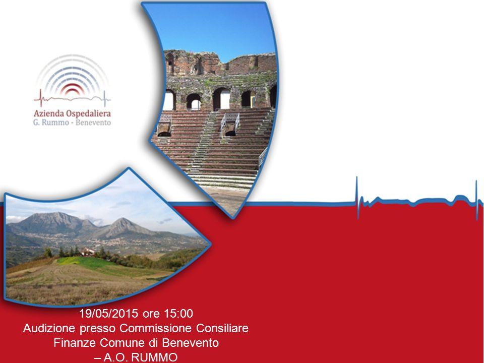 NEUROCHIRURGIA 18/04/2015 19/05/2015 ore 15:00 Audizione presso Commissione Consiliare Finanze Comune di Benevento – A.O. RUMMO