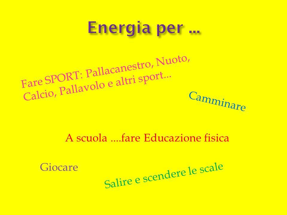 Camminare Salire e scendere le scale Giocare Fare SPORT: Pallacanestro, Nuoto, Calcio, Pallavolo e altri sport... A scuola....fare Educazione fisica