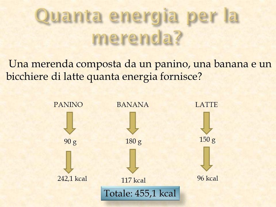 Una merenda composta da un panino, una banana e un bicchiere di latte quanta energia fornisce? PANINOBANANALATTE 90 g 150 g 180 g 242,1 kcal 96 kcal 1