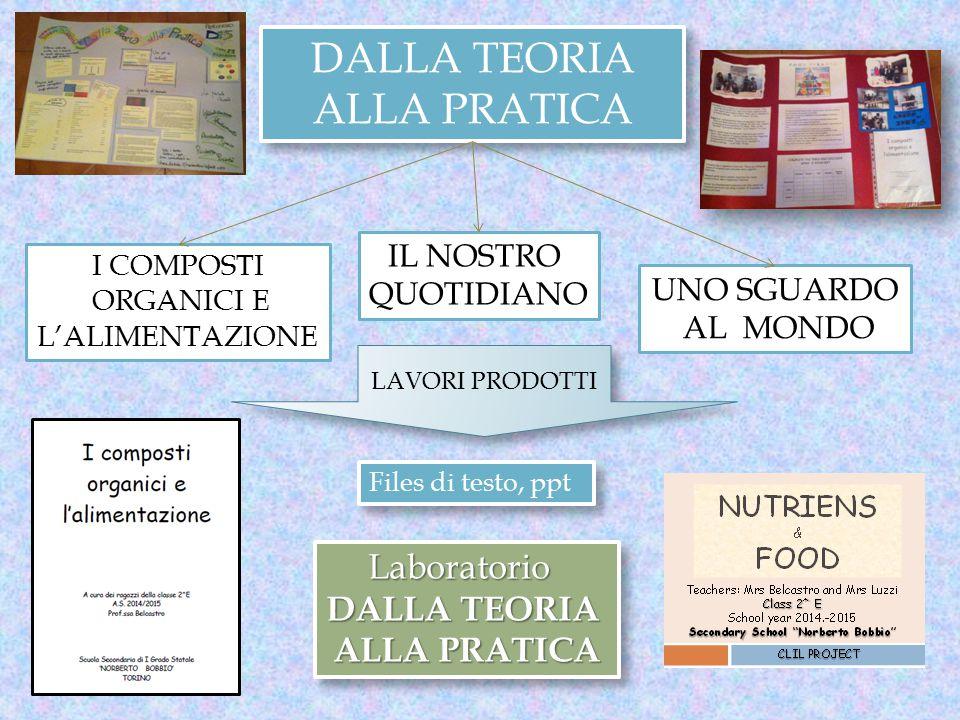 Riconoscimento degli zuccheri negli alimenti Riconoscimento dei grassi