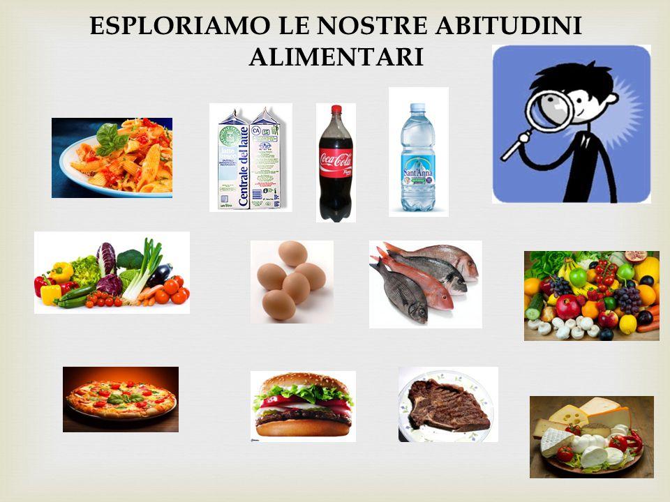 Un' alimentazione equilibrata e bilanciata A I U T A IL NOSTRO ORGANISNO A PREVENIRE DIVERSE MALATTIE ( ANCHE MORTALI):  MALATTIE CARDIOVASCOLARI  ALCUNI TIPI DI TUMORI  L'OBESITA'  L'IPERTENSIONE  MALATTIE DOVUTE A CARENZE NUTRITIVE F A V O R I S C E LA CRESCITA PERSONALE DEL BAMBINO DAL PUNTO DI VISTA :  FISICO  AFFETTIVO  SOCIALE  MORALE  INTELLETTUALE  SPIRITUALE  ESTETICO