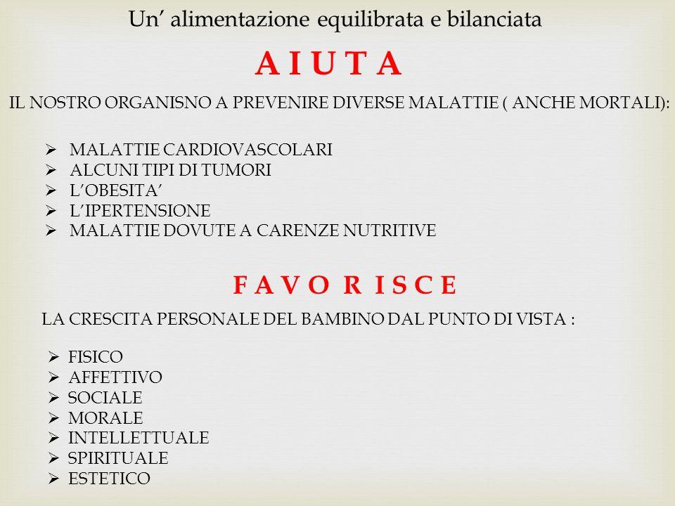 Un' alimentazione equilibrata e bilanciata A I U T A IL NOSTRO ORGANISNO A PREVENIRE DIVERSE MALATTIE ( ANCHE MORTALI):  MALATTIE CARDIOVASCOLARI  A