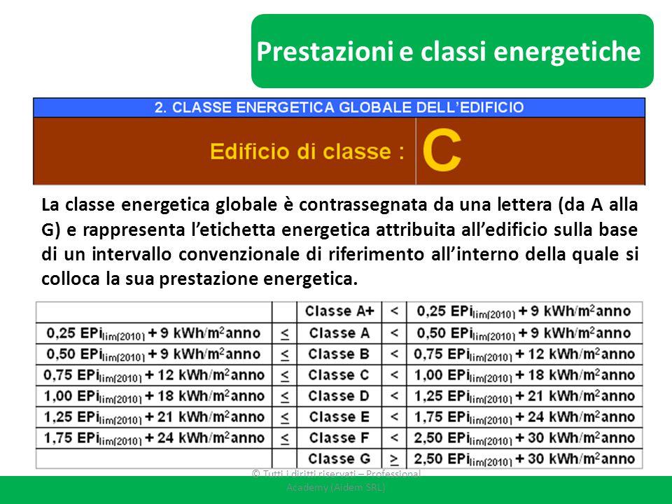 Prestazioni e classi energetiche La classe energetica globale è contrassegnata da una lettera (da A alla G) e rappresenta l'etichetta energetica attri