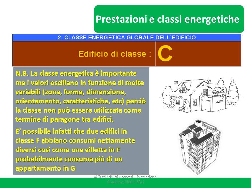 N.B. La classe energetica è importante ma i valori oscillano in funzione di molte variabili (zona, forma, dimensione, orientamento, caratteristiche, e