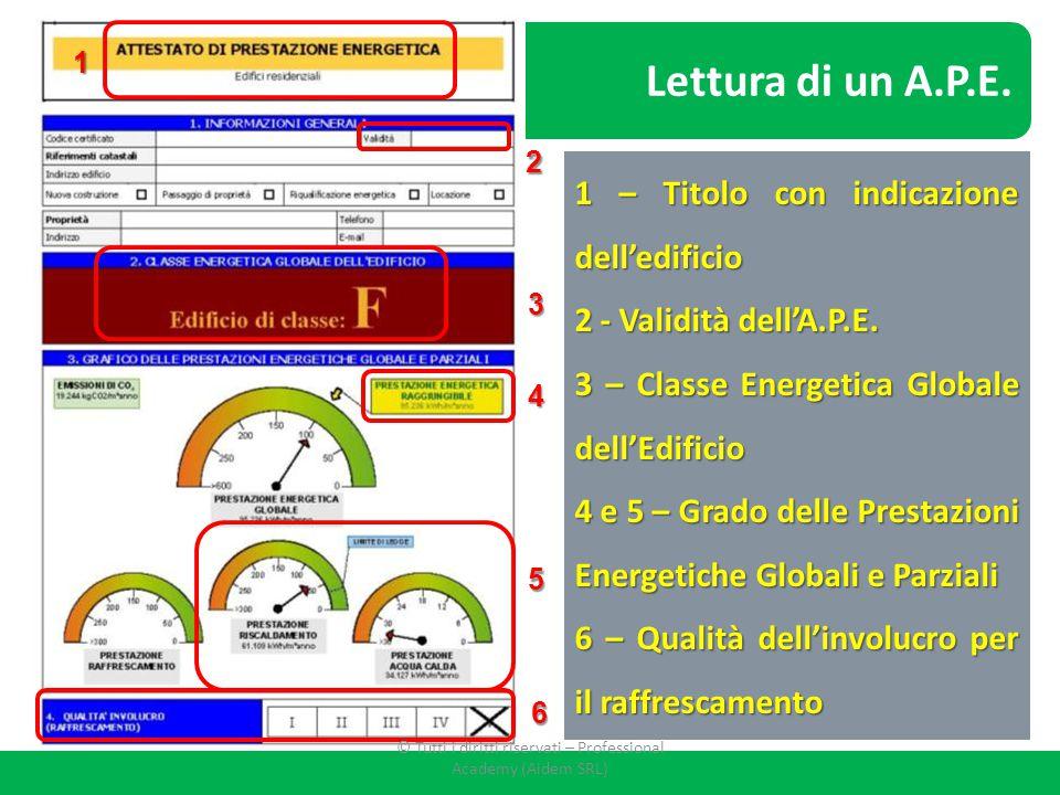Lettura di un A.P.E. 1 – Titolo con indicazione dell'edificio 2 - Validità dell'A.P.E. 3 – Classe Energetica Globale dell'Edificio 4 e 5 – Grado delle