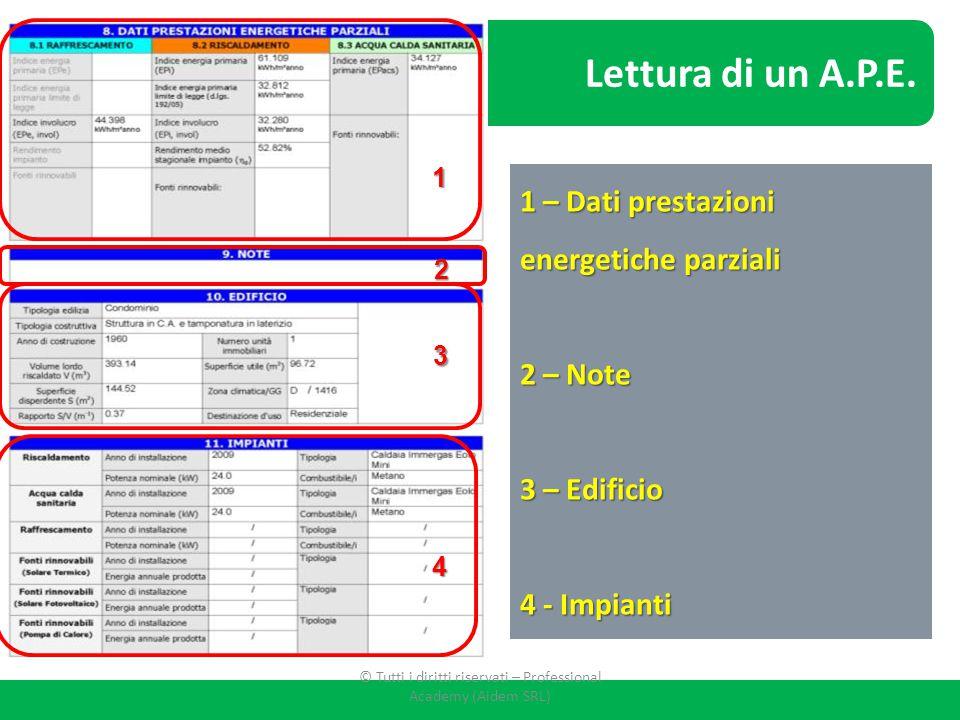 Lettura di un A.P.E. 1 – Dati prestazioni energetiche parziali 2 – Note 3 – Edificio 4 - Impianti 1 2 3 4 © Tutti i diritti riservati – Professional A