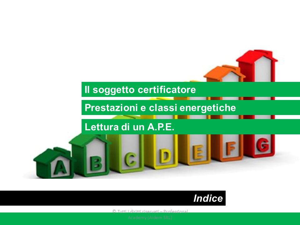 Il soggetto certificatore Prestazioni e classi energetiche Indice Lettura di un A.P.E. © Tutti i diritti riservati – Professional Academy (Aidem SRL)