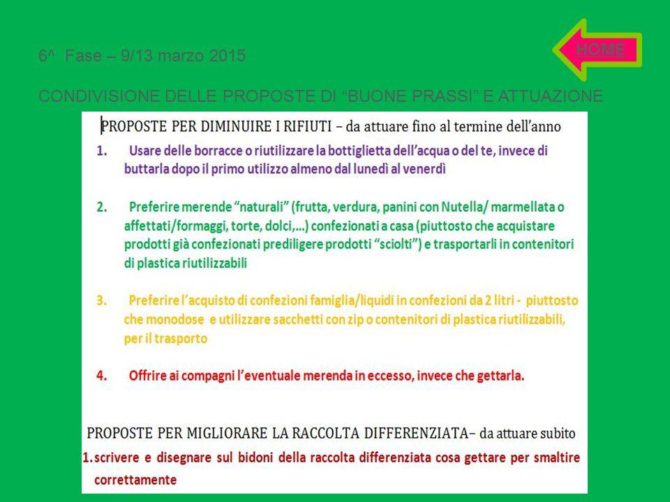 """6^ Fase – 9/13 marzo 2015 CONDIVISIONE DELLE PROPOSTE DI """"BUONE PRASSI"""" E ATTUAZIONE HOME"""