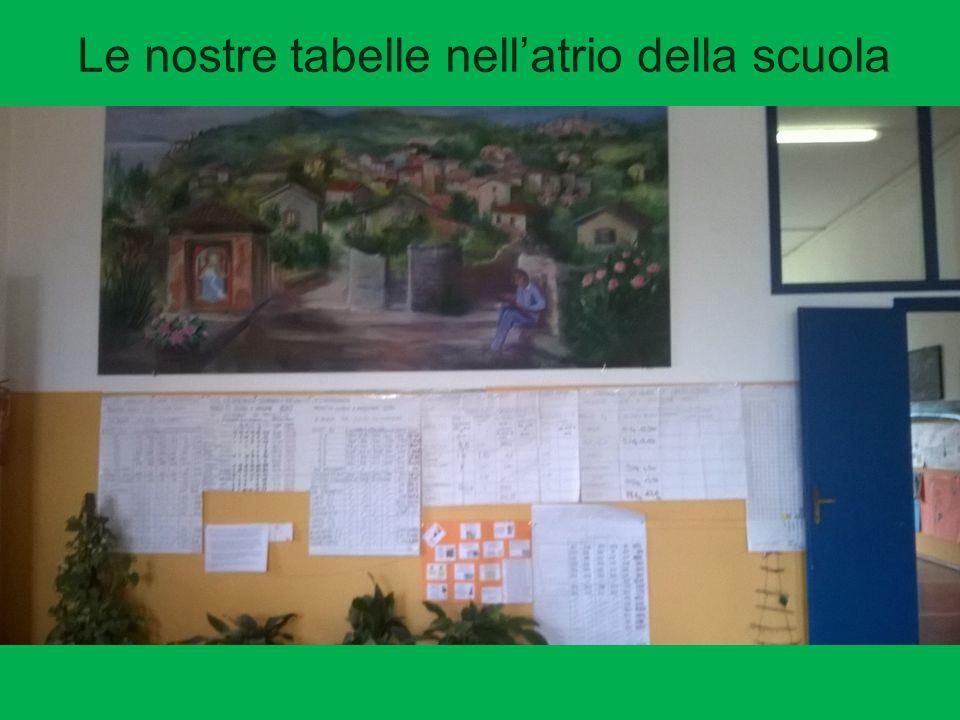 Le nostre tabelle nell'atrio della scuola i ragazzi al lavoro e le nostre opere …