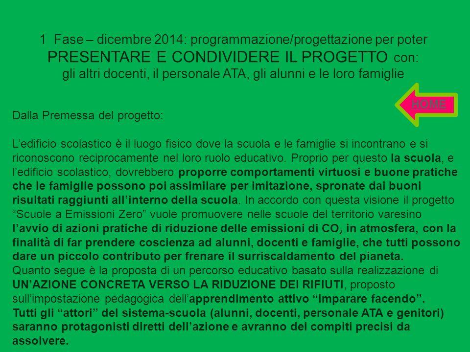 1 Fase – dicembre 2014: programmazione/progettazione per poter PRESENTARE E CONDIVIDERE IL PROGETTO con: gli altri docenti, il personale ATA, gli alun