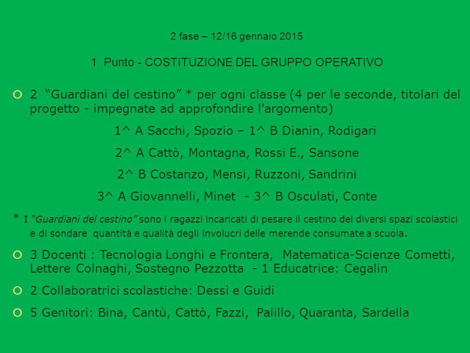 """2 fase – 12/16 gennaio 2015 1 Punto - COSTITUZIONE DEL GRUPPO OPERATIVO  2 """"Guardiani del cestino"""" * per ogni classe (4 per le seconde, titolari del"""