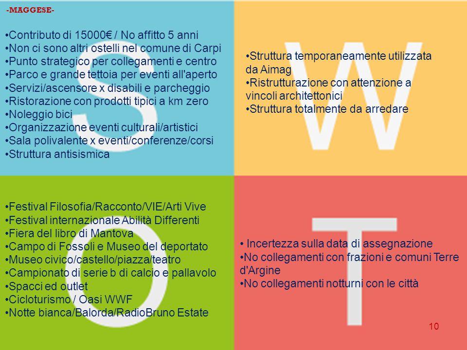 Contributo di 15000€ / No affitto 5 anni Non ci sono altri ostelli nel comune di Carpi Punto strategico per collegamenti e centro Parco e grande tetto