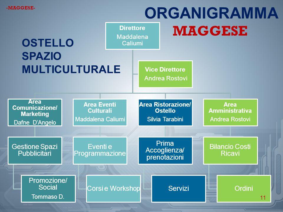 Direttore Maddalena Caliumi Area Amministrativa Andrea Rostovi Bilancio Costi Ricavi Ordini Area Ristorazione/ Ostello Silvia Tarabini Prima Accoglien