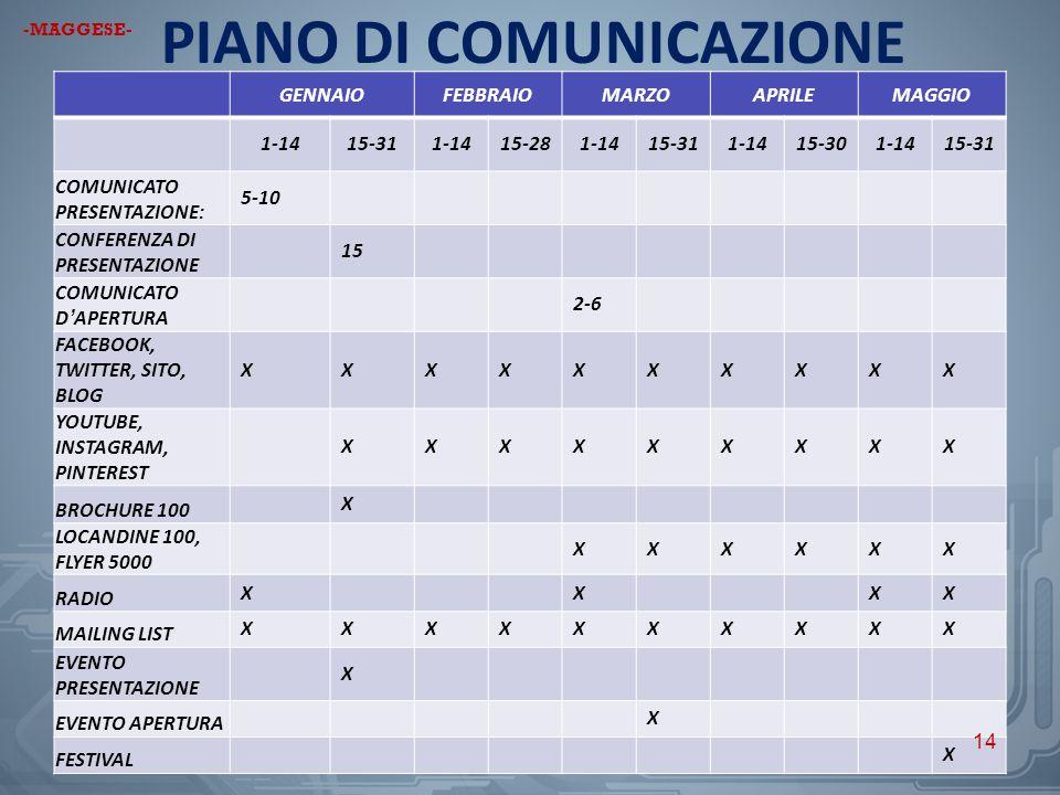 GENNAIOFEBBRAIOMARZOAPRILEMAGGIO 1-1415-311-1415-281-1415-311-1415-301-1415-31 COMUNICATO PRESENTAZIONE: 5-10 CONFERENZA DI PRESENTAZIONE 15 COMUNICAT
