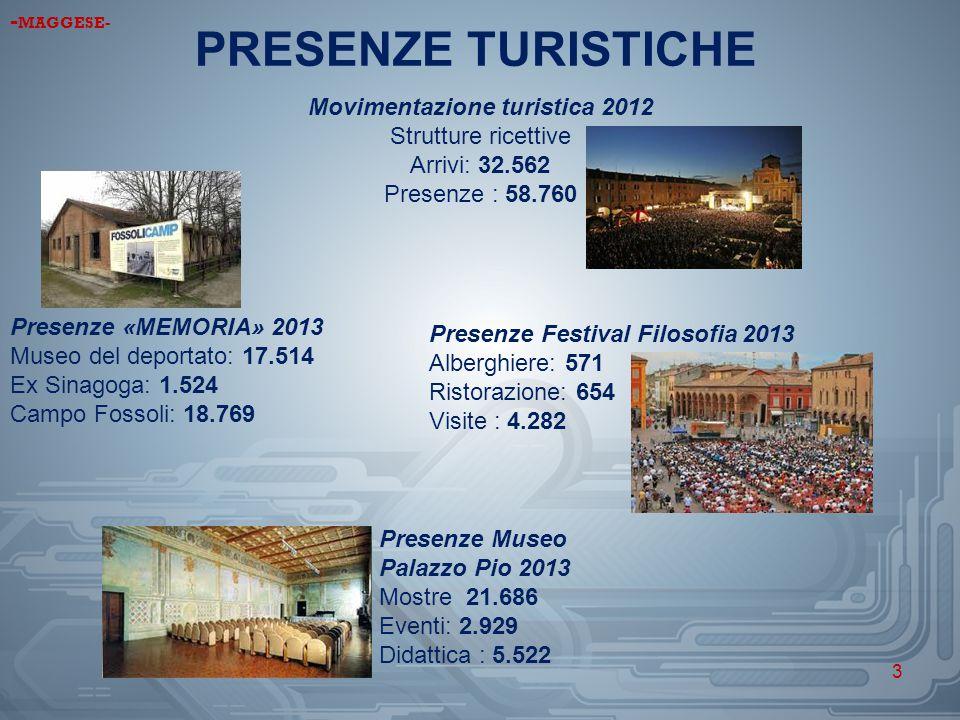 PRESENZE TURISTICHE Movimentazione turistica 2012 Strutture ricettive Arrivi: 32.562 Presenze : 58.760 Presenze «MEMORIA» 2013 Museo del deportato: 17