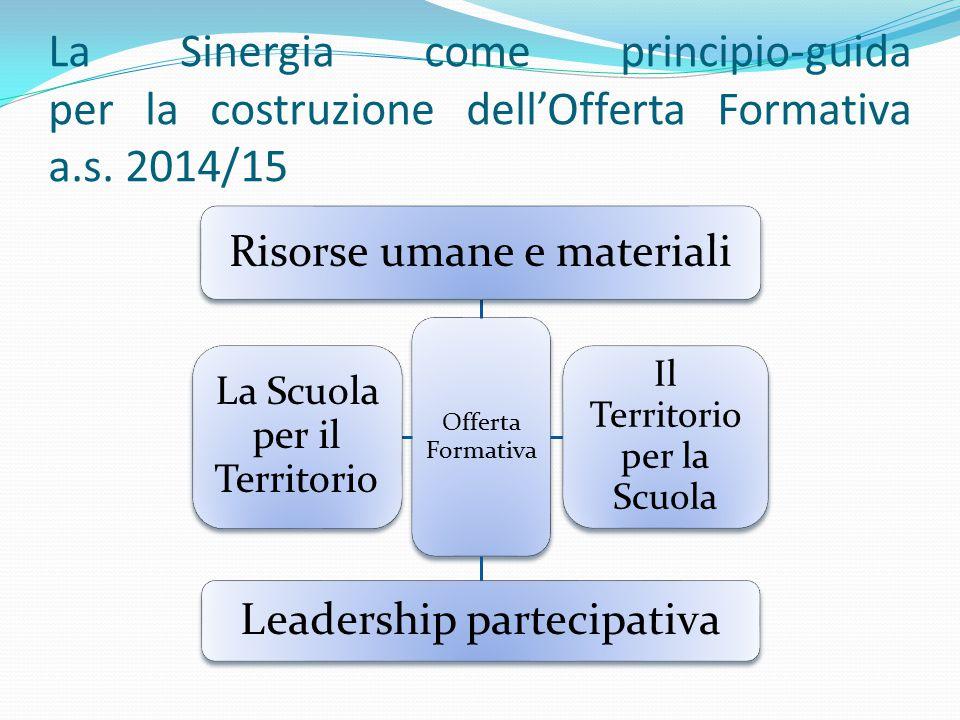 La Sinergia come principio-guida per la costruzione dell'Offerta Formativa a.s. 2014/15 Offerta Formativa Risorse umane e materiali Il Territorio per